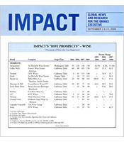 Impact & Market Watch